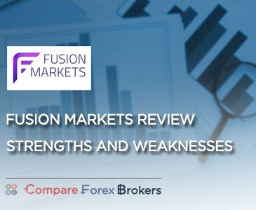 Fusion Markets Review